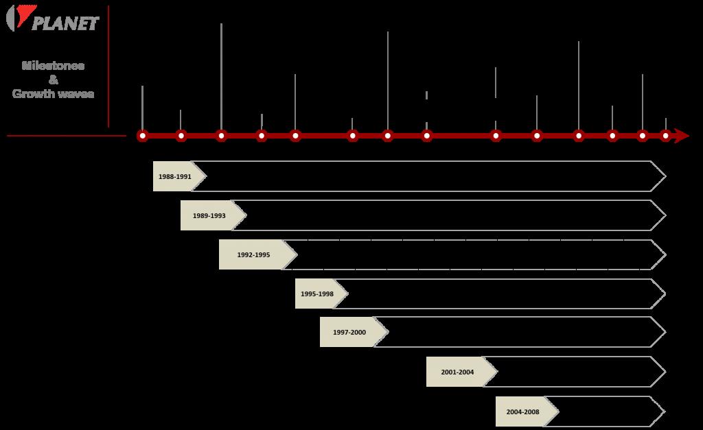 History_timeline_final_3